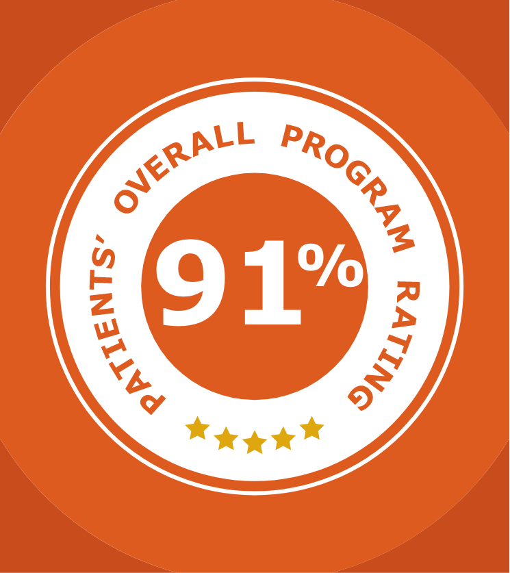 Patient's Overall Program Rating - 91%